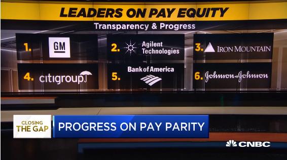 pay-gap-CNBC